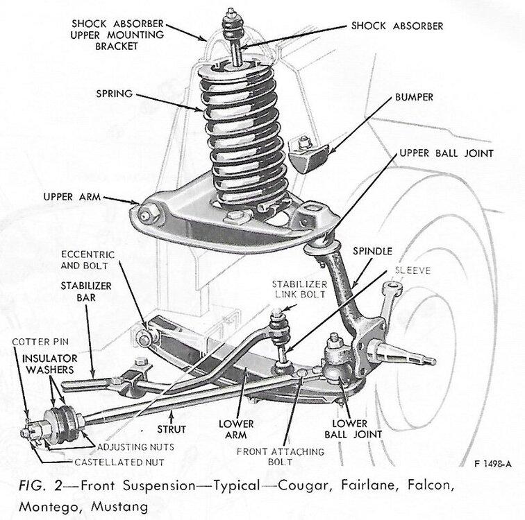 69 Shop Manual Strut Rod.jpg