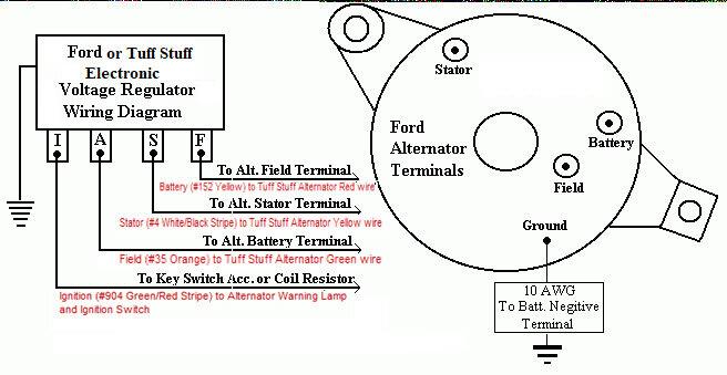Ford Voltage Regulator Wiring Diagrams.jpg